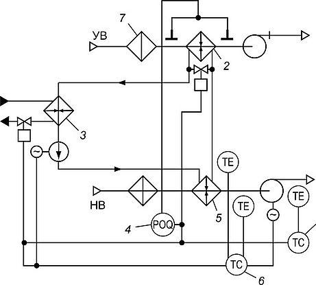 Теплоизвлекающий теплообменник Пластины теплообменника Alfa Laval TL3-BFG Липецк