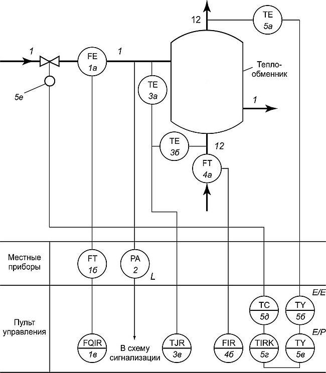 Теплообменник обозначение на технологической схеме QUICKSPACER 406 - Анаэробный герметик для болтовых соединений Ижевск