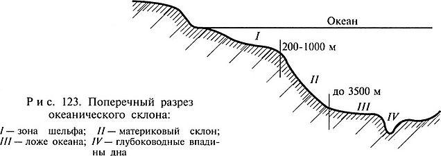 Реферат геологическая деятельность морей и океанов 1764