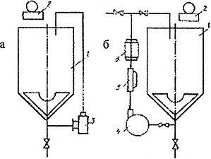 Технологии приготовления бетонной смеси виды прочности бетона при сжатии
