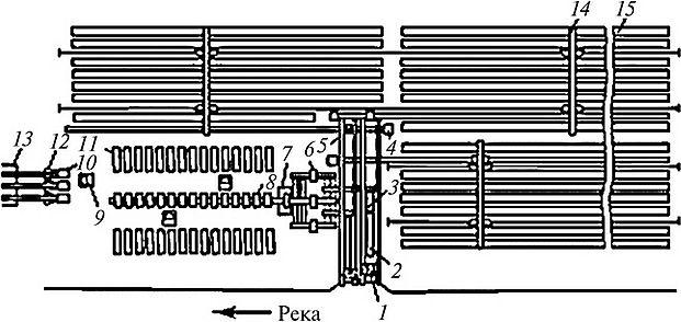 ТЕХНОЛОГИЧЕСКИЕ СХЕМЫ И СОСТАВ ОБОРУДОВАНИЯ НА СКЛАДАХ СЫРЬЯ  Рис 4 2 Технологическая схема склада сырья с водной поставкой пиловочника объемом до 400 тыс м3 в год