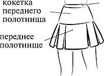 2991f3e133f7 Деталь, выполняющая основную функцию кармана, прикрепляемая к входу в  карман тем или иным способом