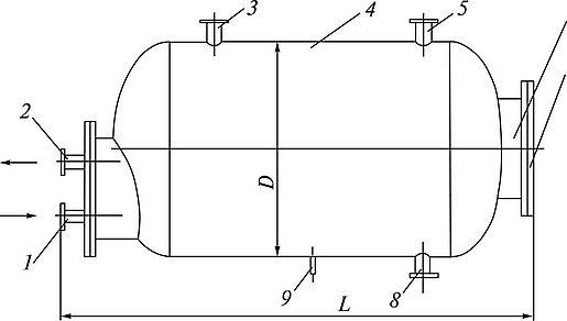 Емкостной теплообменник расчет Кожухотрубный конденсатор Alfa Laval CRS 8 Балашов