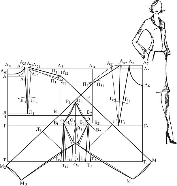 b21360a12b49a4d Расчет и построение чертежа ТБКО с цельнокроеным рукавом и ...