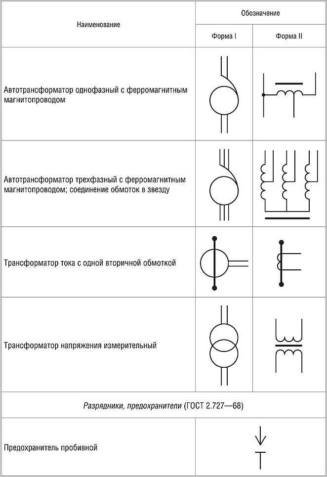 Обозначение автотрансформатора на электрической схеме